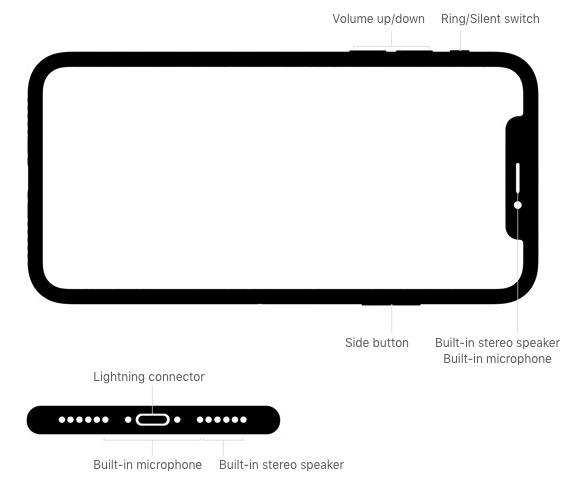 iPhone X Sound / Photo: Apple