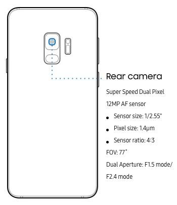 Galaxy S9 Camera / Photo: Samsung